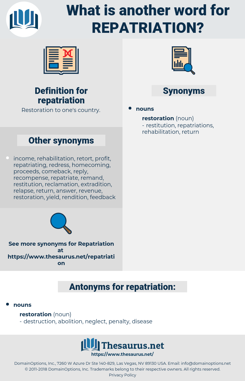 repatriation, synonym repatriation, another word for repatriation, words like repatriation, thesaurus repatriation