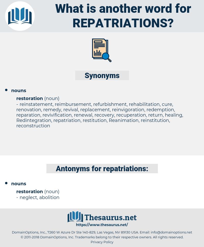 repatriations, synonym repatriations, another word for repatriations, words like repatriations, thesaurus repatriations
