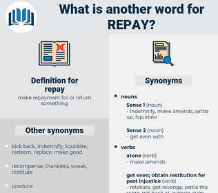 repay, synonym repay, another word for repay, words like repay, thesaurus repay