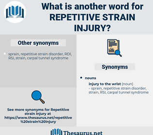 Repetitive Strain Injury, synonym Repetitive Strain Injury, another word for Repetitive Strain Injury, words like Repetitive Strain Injury, thesaurus Repetitive Strain Injury