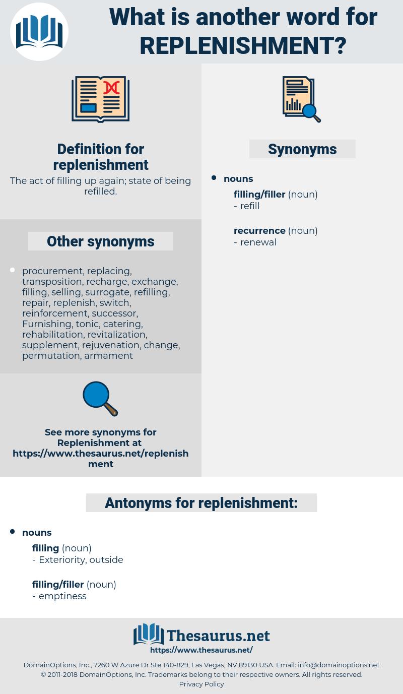 replenishment, synonym replenishment, another word for replenishment, words like replenishment, thesaurus replenishment