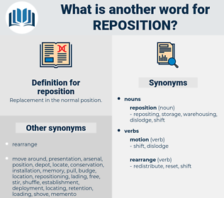 reposition, synonym reposition, another word for reposition, words like reposition, thesaurus reposition