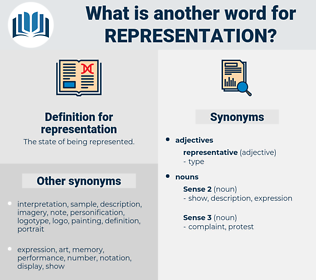 representation, synonym representation, another word for representation, words like representation, thesaurus representation