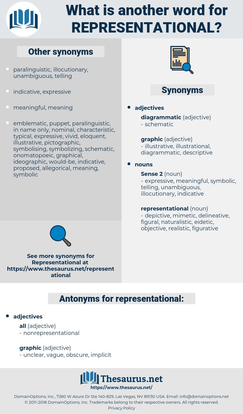 representational, synonym representational, another word for representational, words like representational, thesaurus representational