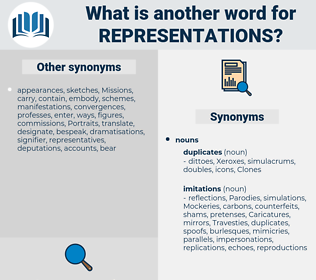 representations, synonym representations, another word for representations, words like representations, thesaurus representations