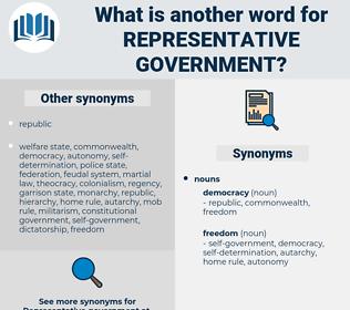 representative government, synonym representative government, another word for representative government, words like representative government, thesaurus representative government