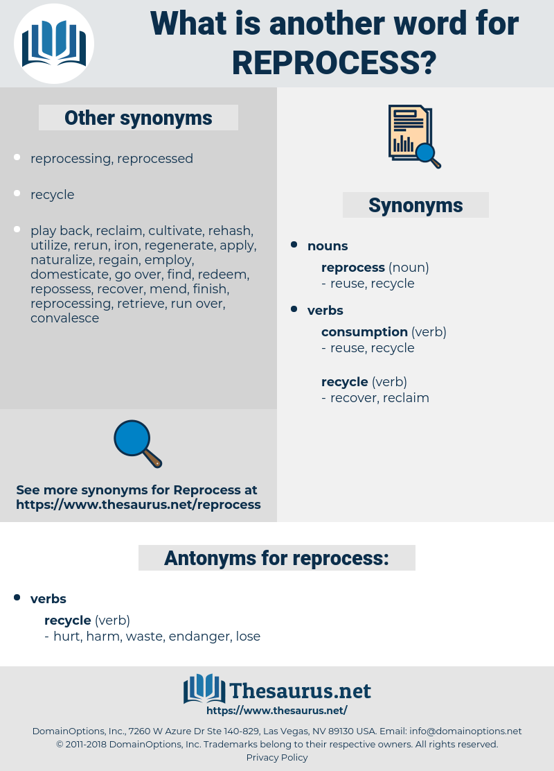reprocess, synonym reprocess, another word for reprocess, words like reprocess, thesaurus reprocess