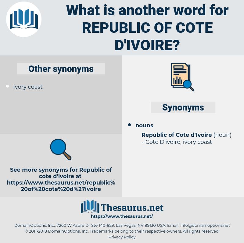 Republic Of Cote d'ivoire, synonym Republic Of Cote d'ivoire, another word for Republic Of Cote d'ivoire, words like Republic Of Cote d'ivoire, thesaurus Republic Of Cote d'ivoire