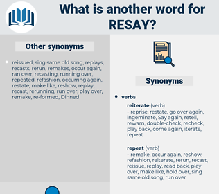 resay, synonym resay, another word for resay, words like resay, thesaurus resay