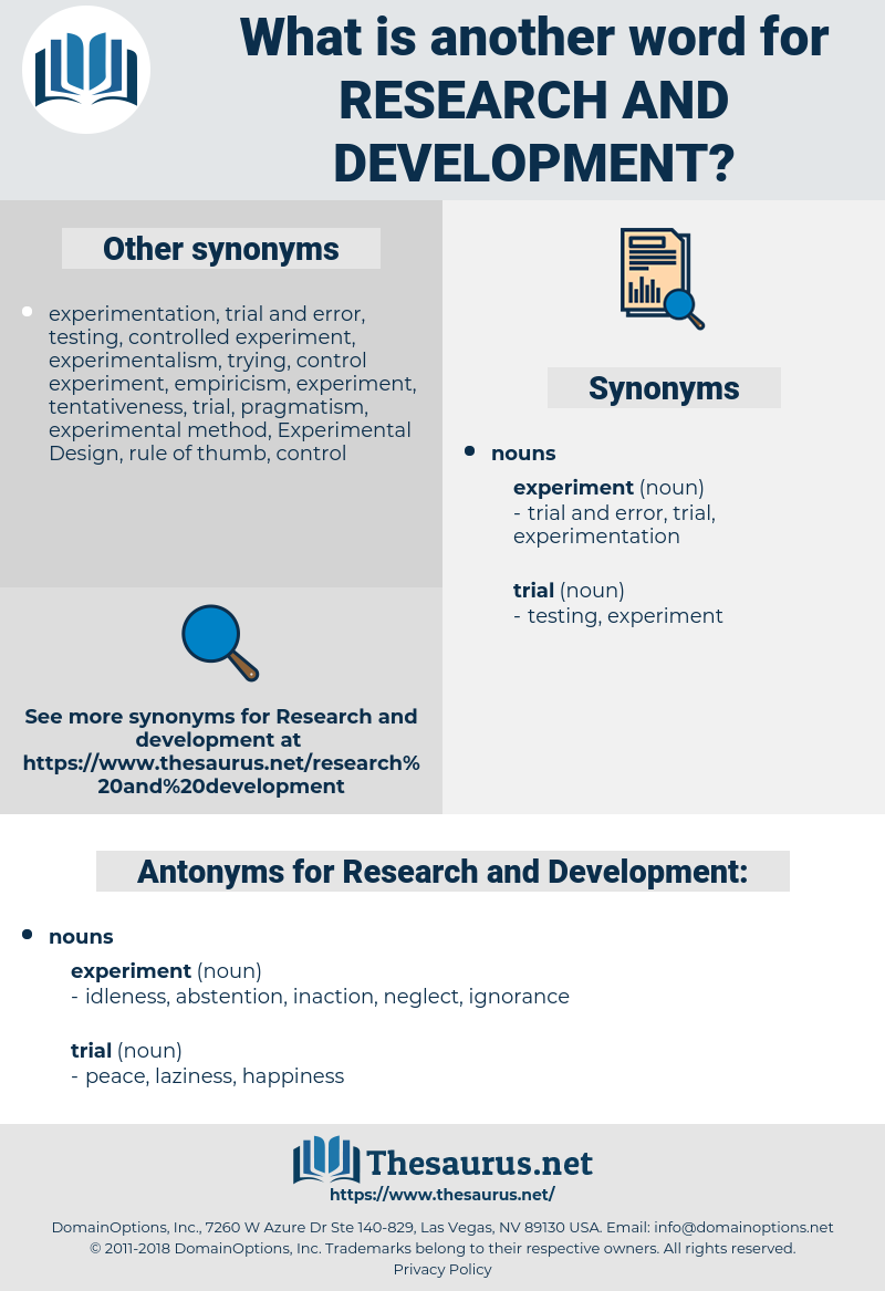 Research and Development, synonym Research and Development, another word for Research and Development, words like Research and Development, thesaurus Research and Development