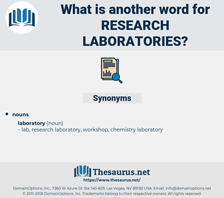 research laboratories, synonym research laboratories, another word for research laboratories, words like research laboratories, thesaurus research laboratories