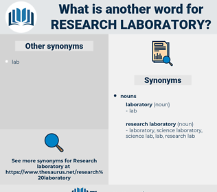 research laboratory, synonym research laboratory, another word for research laboratory, words like research laboratory, thesaurus research laboratory