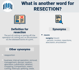 resection, synonym resection, another word for resection, words like resection, thesaurus resection