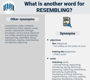 Resembling, synonym Resembling, another word for Resembling, words like Resembling, thesaurus Resembling