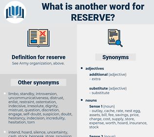 reserve, synonym reserve, another word for reserve, words like reserve, thesaurus reserve