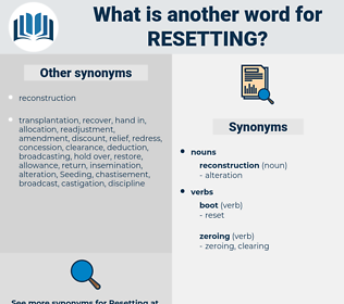 resetting, synonym resetting, another word for resetting, words like resetting, thesaurus resetting