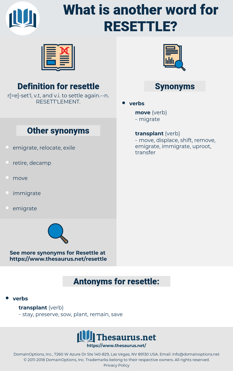 resettle, synonym resettle, another word for resettle, words like resettle, thesaurus resettle