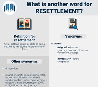 resettlement, synonym resettlement, another word for resettlement, words like resettlement, thesaurus resettlement