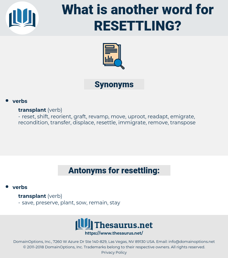 resettling, synonym resettling, another word for resettling, words like resettling, thesaurus resettling