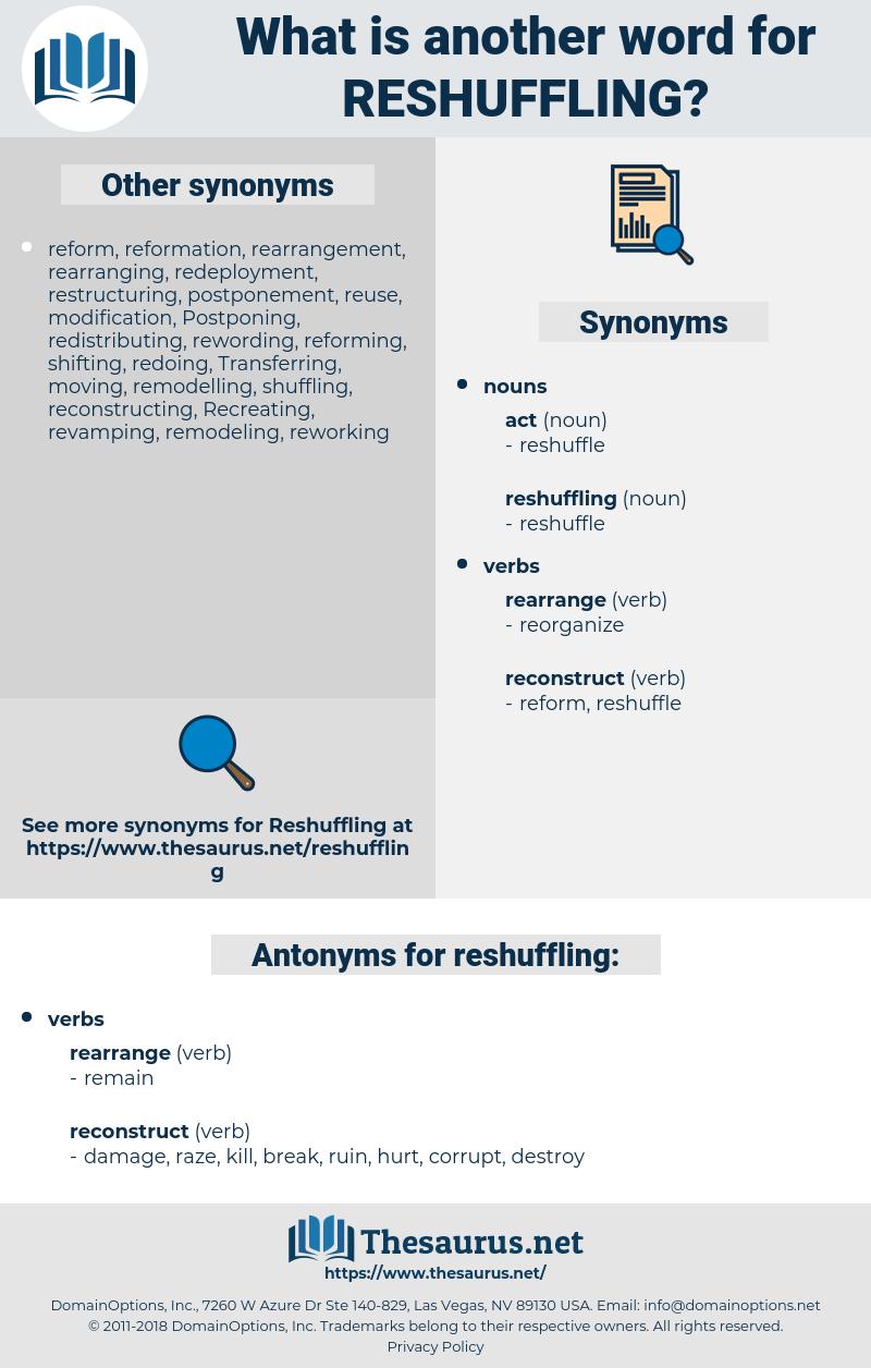 reshuffling, synonym reshuffling, another word for reshuffling, words like reshuffling, thesaurus reshuffling