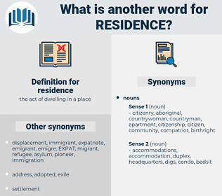 residence, synonym residence, another word for residence, words like residence, thesaurus residence