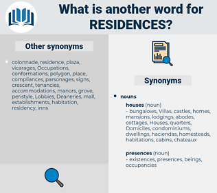 residences, synonym residences, another word for residences, words like residences, thesaurus residences