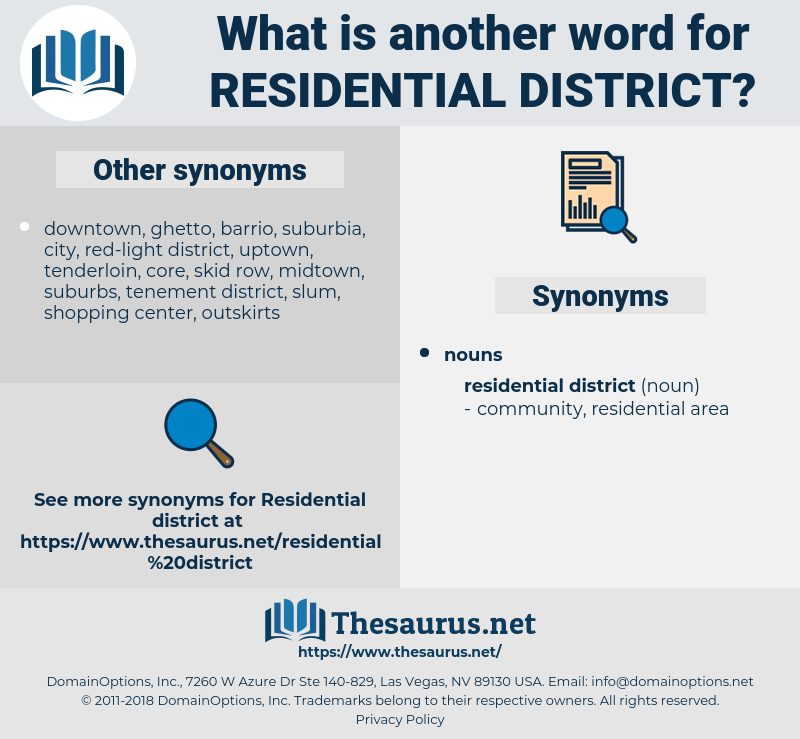 residential district, synonym residential district, another word for residential district, words like residential district, thesaurus residential district