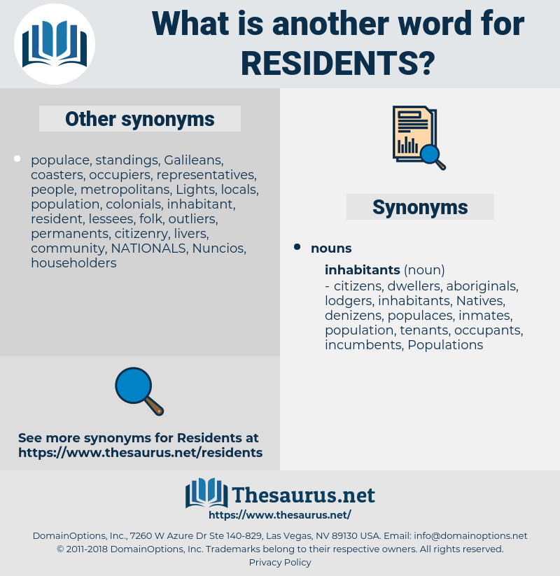 residents, synonym residents, another word for residents, words like residents, thesaurus residents