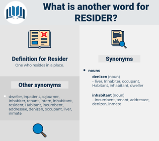 Resider, synonym Resider, another word for Resider, words like Resider, thesaurus Resider