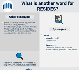 resides, synonym resides, another word for resides, words like resides, thesaurus resides