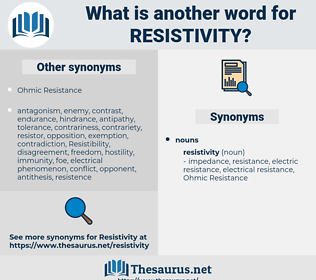 resistivity, synonym resistivity, another word for resistivity, words like resistivity, thesaurus resistivity