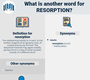 resorption, synonym resorption, another word for resorption, words like resorption, thesaurus resorption