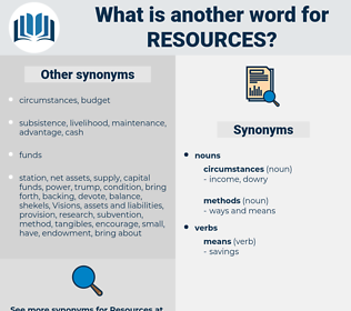 Resources, synonym Resources, another word for Resources, words like Resources, thesaurus Resources