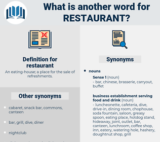 restaurant, synonym restaurant, another word for restaurant, words like restaurant, thesaurus restaurant