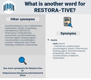 restora-tive, synonym restora-tive, another word for restora-tive, words like restora-tive, thesaurus restora-tive