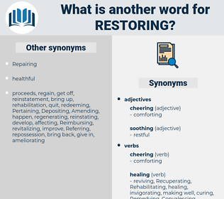 Restoring, synonym Restoring, another word for Restoring, words like Restoring, thesaurus Restoring