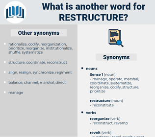 restructure, synonym restructure, another word for restructure, words like restructure, thesaurus restructure