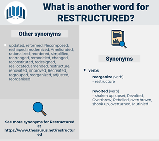 restructured, synonym restructured, another word for restructured, words like restructured, thesaurus restructured