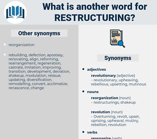 restructuring, synonym restructuring, another word for restructuring, words like restructuring, thesaurus restructuring