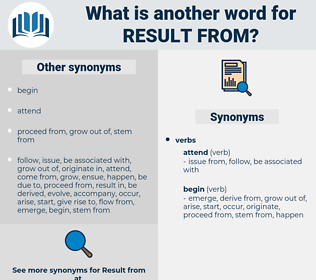 result from, synonym result from, another word for result from, words like result from, thesaurus result from