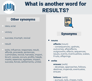 results, synonym results, another word for results, words like results, thesaurus results