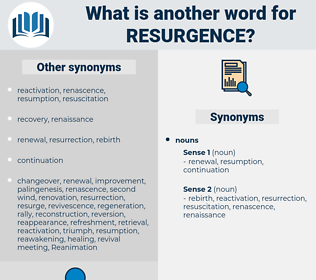 resurgence, synonym resurgence, another word for resurgence, words like resurgence, thesaurus resurgence