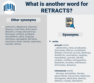 retracts, synonym retracts, another word for retracts, words like retracts, thesaurus retracts