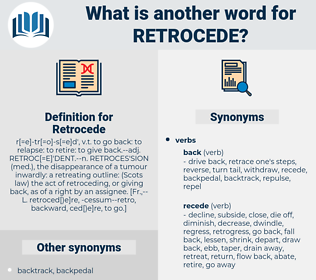 Retrocede, synonym Retrocede, another word for Retrocede, words like Retrocede, thesaurus Retrocede