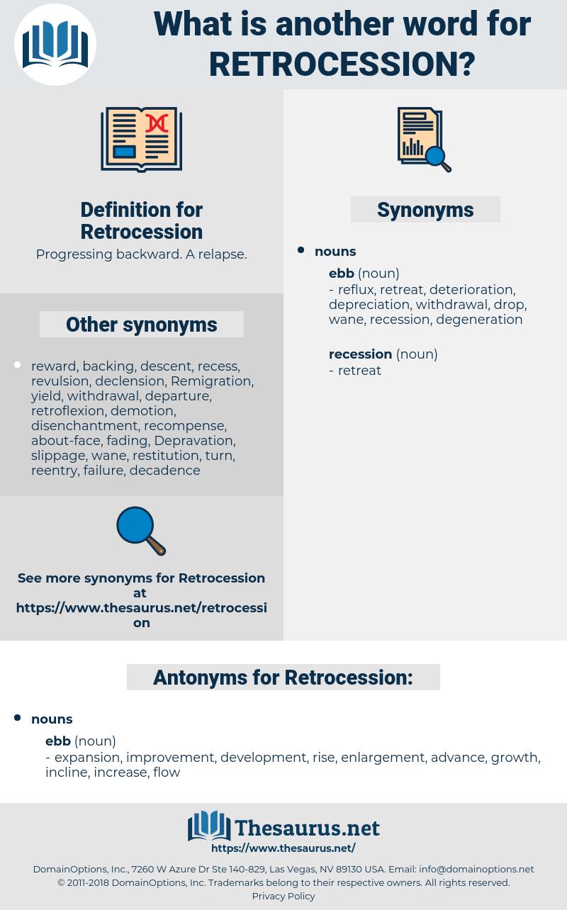Retrocession, synonym Retrocession, another word for Retrocession, words like Retrocession, thesaurus Retrocession