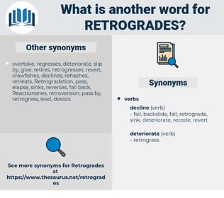 retrogrades, synonym retrogrades, another word for retrogrades, words like retrogrades, thesaurus retrogrades