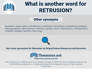 Retrusion, synonym Retrusion, another word for Retrusion, words like Retrusion, thesaurus Retrusion