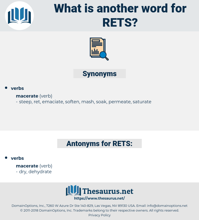 RETS, synonym RETS, another word for RETS, words like RETS, thesaurus RETS