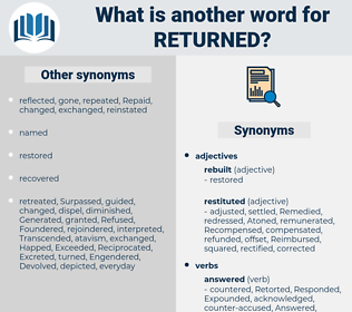 Returned, synonym Returned, another word for Returned, words like Returned, thesaurus Returned