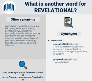 revelational, synonym revelational, another word for revelational, words like revelational, thesaurus revelational